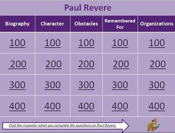 Historical Figures Jeopardy Style, Set 1, Grade 3