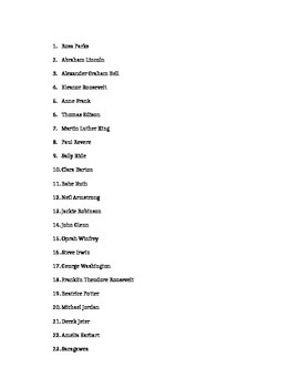 Historical Figures Project List