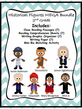 Historical Figures Reading and Writng MEGA Bundle