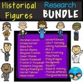 Historical Figures Research BUNDLE