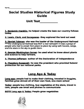Historical Figures Study Guide