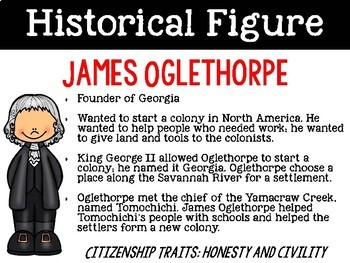 Historical Figures and Citizenship Traits
