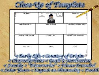 Historical Figures of World History Large 8.5x14 Research Templates