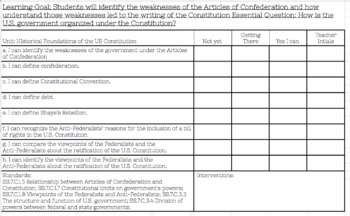 Historical Foundations of the US Constitution Learning Goal Checklist 1.5 & 1.7