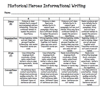 Historical Heroes Summative Assessment
