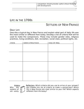 Historical Inquiry Unit - New France and BNA *NEW ONTARIO CURRICULUM*