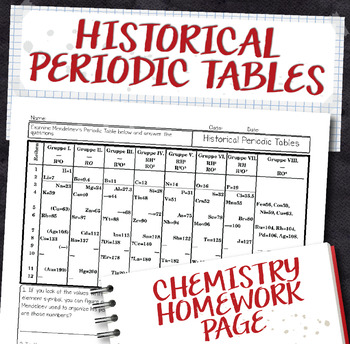 Historical Periodic Table Chemistry Homework Worksheet