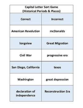 Historical Periods and Names of Places Capital Letter Sort Game