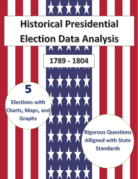 Historical Presidential Election Data Analysis: 1789-1804