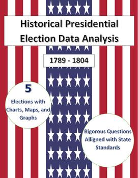Historical Presidential Election Data Analysis: 1789-1804