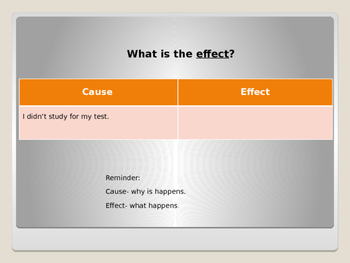 Historical Text Cause and Effect PowerPoint