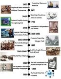 Historical Timeline - Poster, Worksheet
