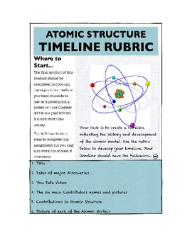 Historical Timeline Rubric 4 Atoms Lesson Chemistry Science