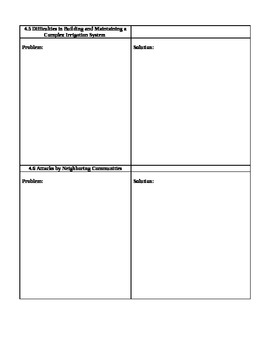 History Alive Graphic Organizer: The Rise of Sumerian City States CH 4