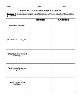 History Alive: The Ancient World Ch. 36 Graphic Organizer