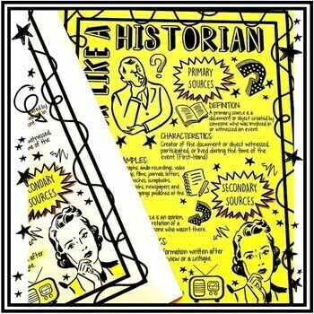 History Back to School Bundle (Syllabus Templates, Decor, Bell-ringers & More!)