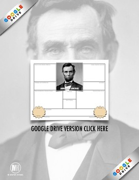History Biography: Abraham Lincoln Webquest Activity (PDF & Google Drive)
