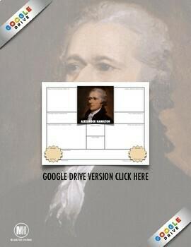 History Biography: Alexander Hamilton WebQuest Activity (PDF & Google Drive)