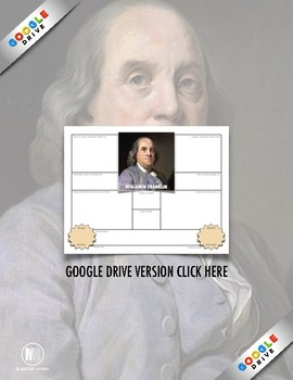 History Biography: Benjamin Franklin Webquest Activity (PDF & Google Drive)