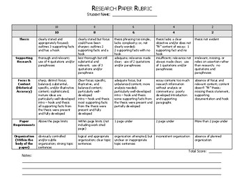 History Biography Research Paper Rubric