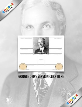 Henry Ford: Biography Summary Webquest (PDF & Google Drive)