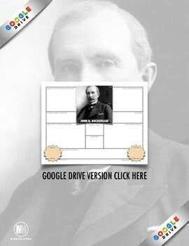 History Biography Summary: John D Rockefeller Webquest (PDF & Google Drive)