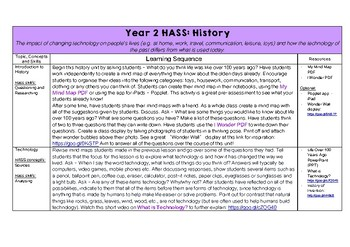 HASS: History | Changing Technologies