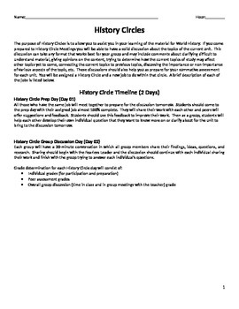 History Circles for Discussion