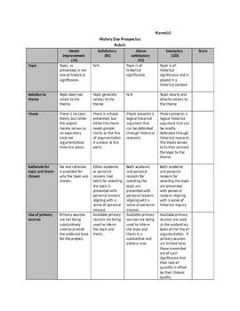 History Day Prospectus Rubric (Editable)