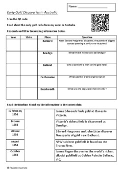 History - Early Gold Discoveries in Australia - Ipad Activity - QR Code
