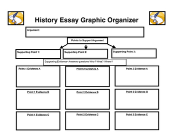 english regents essay scaffold College writing get as animal cruelty essays page updated: august, 2009 welcome to the regents review 1, practice answering multiple choice explore available resources and scaffolding questions from no bull review's multiple choice questions thematic review page- good solutions newmark's page updated: english regents review: 34.