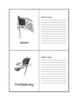 History Flashcards - American Civil War