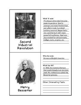 History Flashcards - Second Industrial Revolution