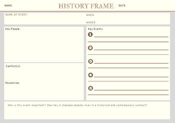History Frame