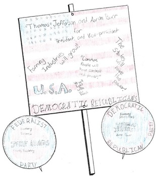 History Fun Activity/worksheet:CAMPAIGN BUTTON & SIGN Federalist/Anti-Federalist