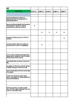 History General Learning Disability assessment record