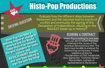 History Goes Hip - Pop