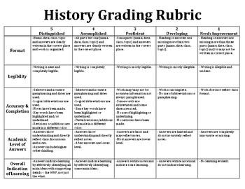 History Grading Rubric