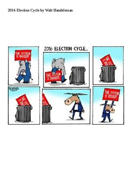 History Lab: Political Cartoons