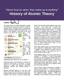 History Of Atomic Theory Article