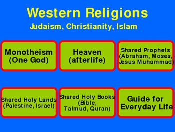 History of Islam Lecture Powerpoint Presentation