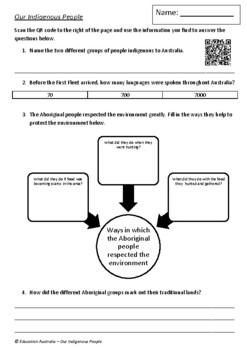 History - Our Indigenous People - Ipad Activity - Aboriginal - QR Code