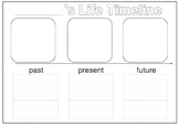 History - Personal Timeline Year 1 Australian Curriculum Linked