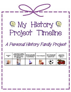 History Project Timeline:  All About Me