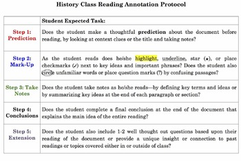 "History Reading Annotation Protocol Using Winthrop's ""City Upon a Hill"""