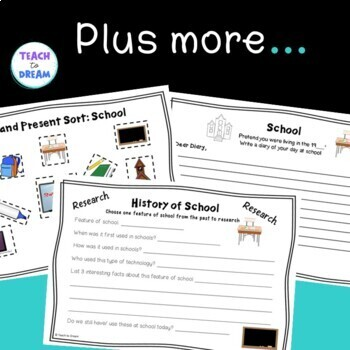 History of School: Past and Present, Australian Curriculum