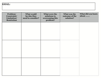 History, Science, & English Graphic Organizers for Content Instruction