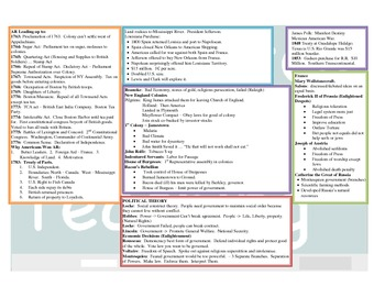History (Social Studies) Quick Reference Guide