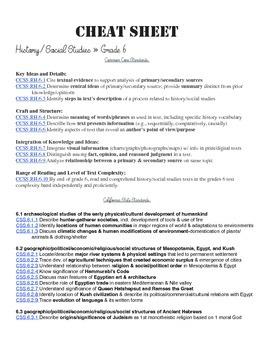 History/ Social Studies Standards Cheat Sheet- Middle School