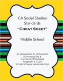 History/ Social Studies Standards Cheat Sheet- Middle School